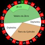 roulette strategie casino